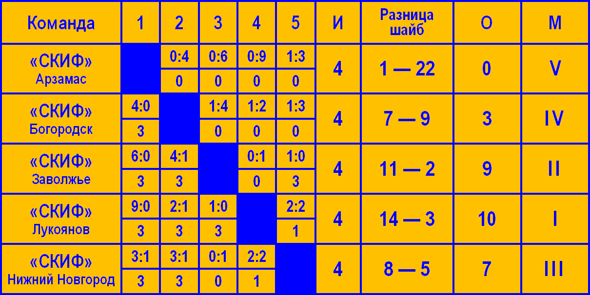 Matyushina-2013_tablica_ml